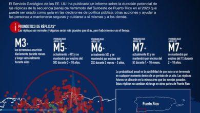 Photo of USGS estima réplicas del terremoto persistirán hasta 10 años